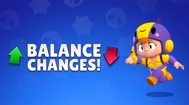 Изменения баланса – 7 апреля 2020 года